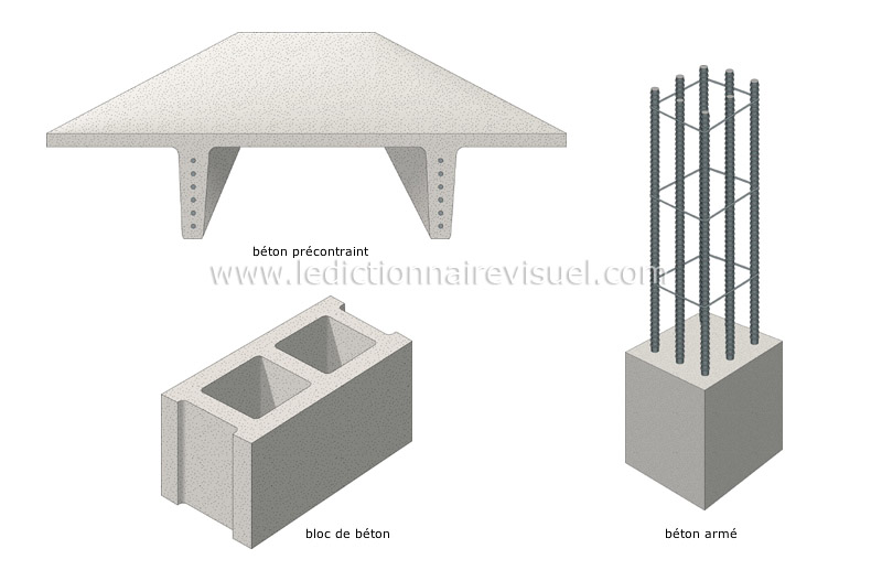 Base en beton construction maison b ton arm - Construction maison en beton arme ...