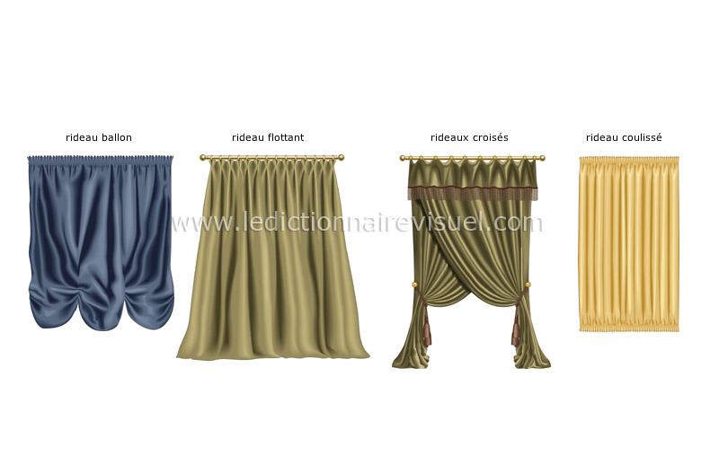 maison ameublement de la maison parures de fen tre exemples de rideaux image. Black Bedroom Furniture Sets. Home Design Ideas