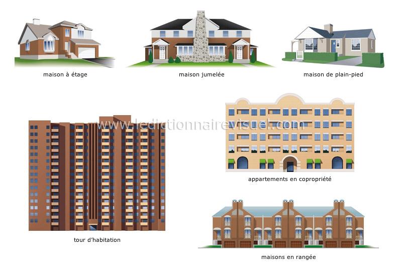 Arts Et Architecture Architecture Maisons De Ville