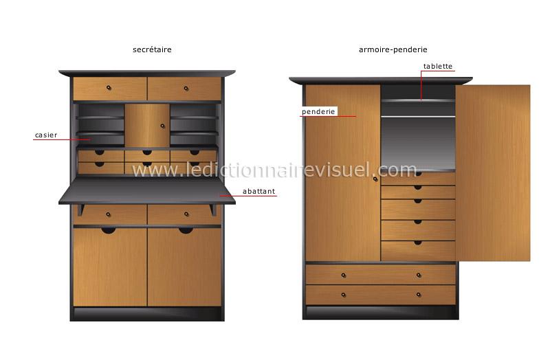 Meubles de rangements id es de for Bureau meuble quebec