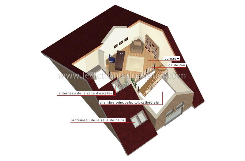 maison structure d une maison principales pi ces d une maison mezzanine image. Black Bedroom Furniture Sets. Home Design Ideas