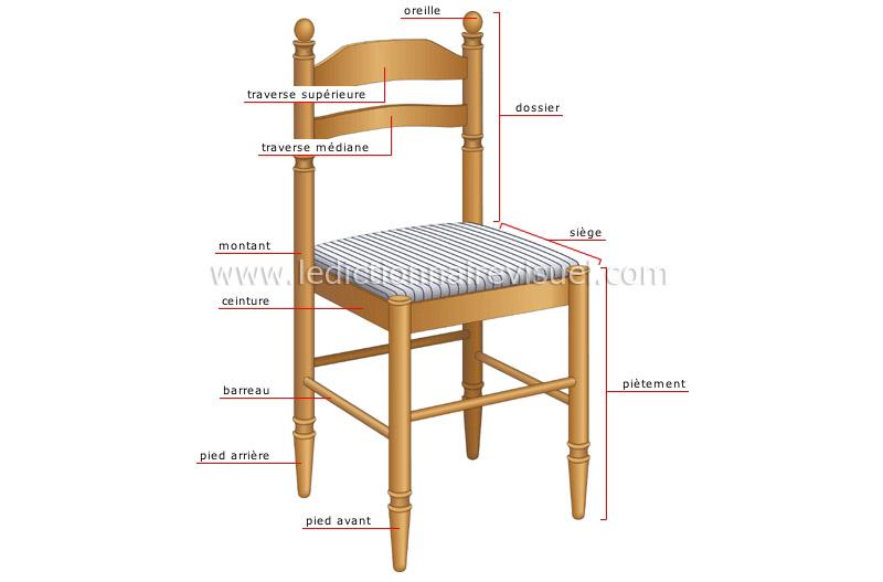 r parer une chaise en bois les chroniques de goliath