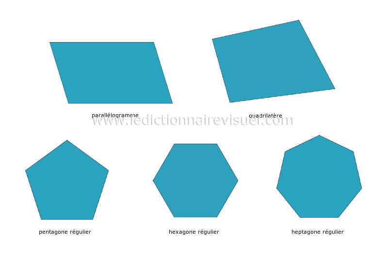 Figure geometrique a neuf cotes